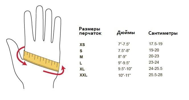 как измерить ладонь и размеры перчаток