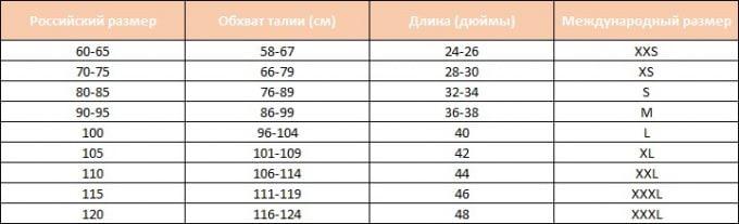 Таблица размеров мужских ремней