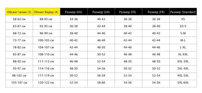 таблица размеров чулок