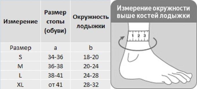 таблица размеров браслета на ногу девушке