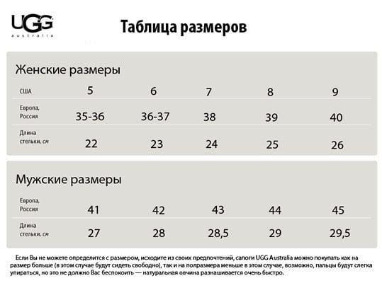 таблица размеров угг
