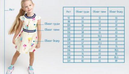 Такие разные: размеры Европы и России для одежды девочек