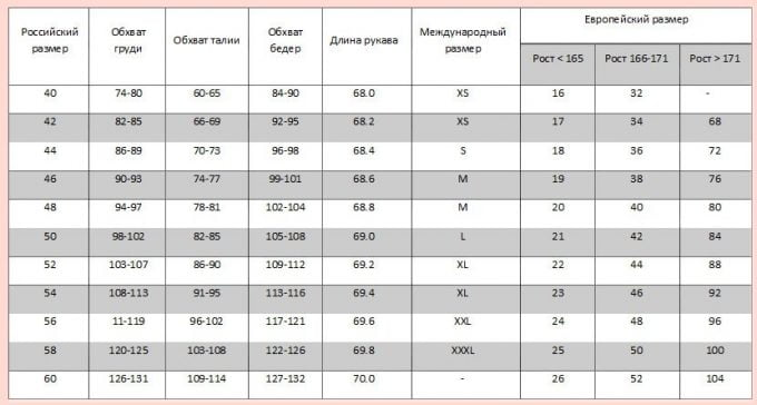 таблица размеров уб