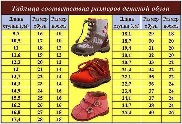 выбор обуви по размеру