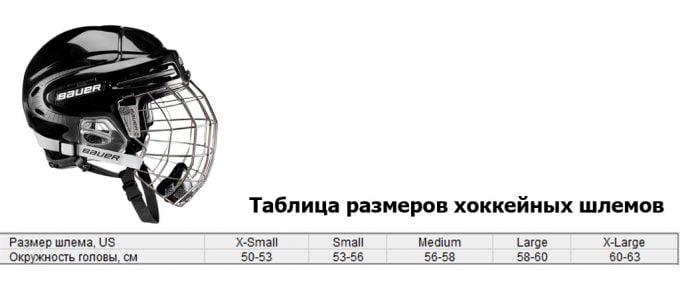 размеры хоккейных шлемов