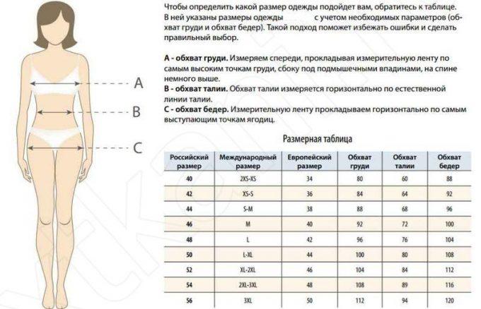 таблица женских размеров одежды