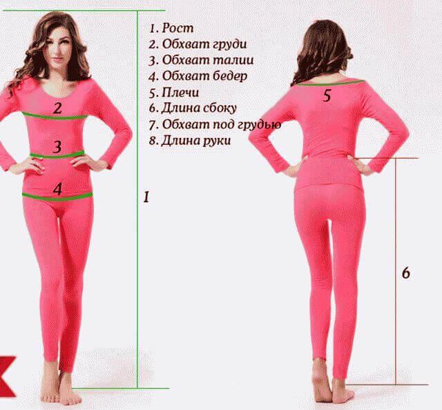 европейские размеры для одежды
