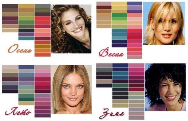 цвета, походящие под цветотип кожи