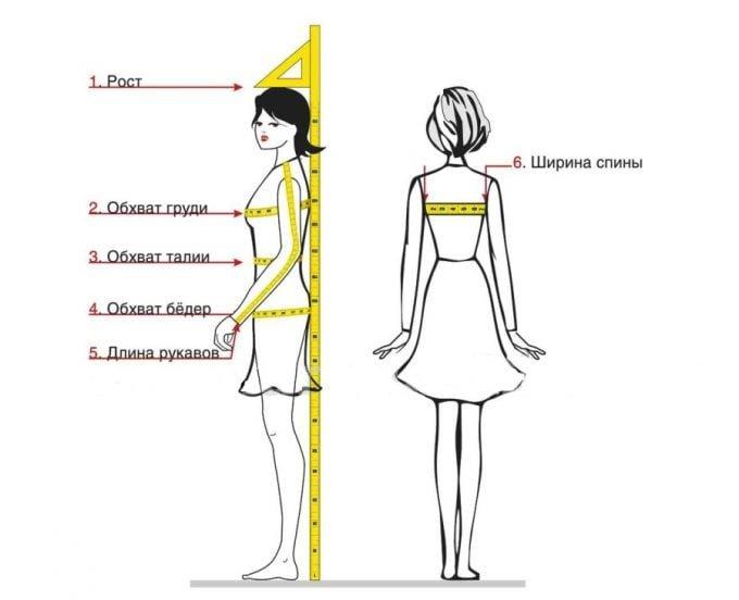 Как снять мерки для покупки китайской одежды